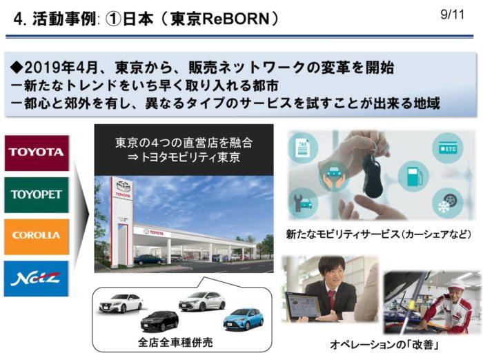 トヨタ 2018年度 第2四半期決算「活動事例:日本」