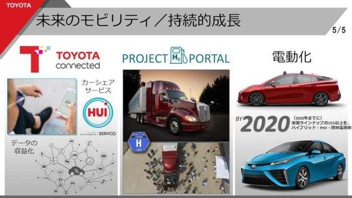 トヨタ 2018年度 第2四半期決算「未来のモビリティ持続的成長」