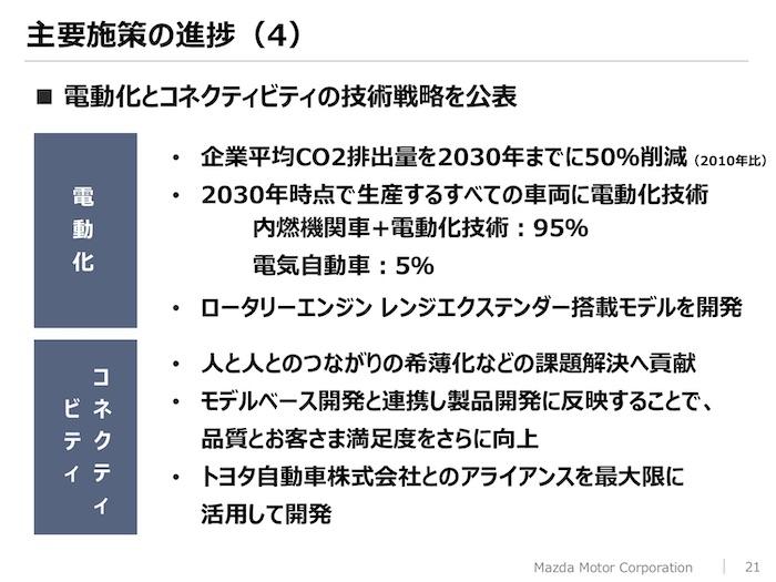 マツダ2019年3月期 中間決算 今後の施策-2