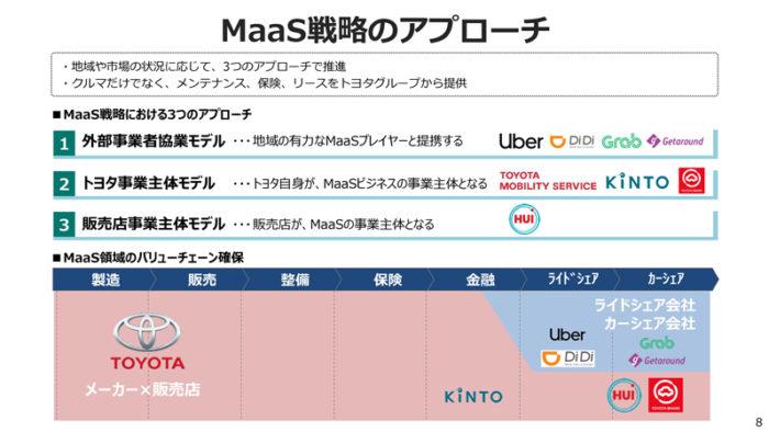 トヨタ自動車 2018年度第3四半期決算 MaaS戦略アプローチ