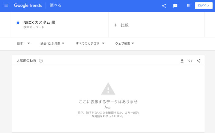 N-BOXカスタムの検索結果