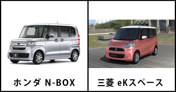 「Nボックス」vs「eKスペース」人気を比較