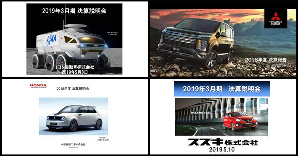 自動車会社「2018年度決算」まとめ