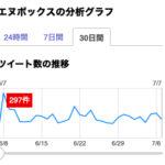 「エヌボックス」のツイッター分析(2019年7月6日)