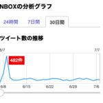 「NBOX」のツイッター分析(2019年7月6日)