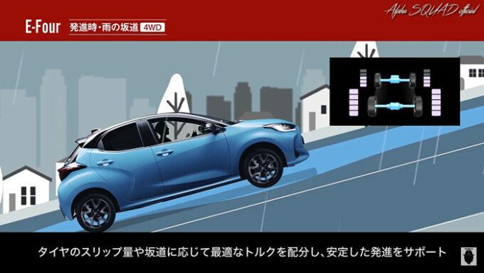 トヨタ ヤリス|四輪駆動システム